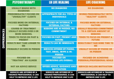 Difference Between Life Healing & Other Services 12-9-15