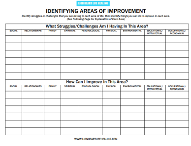 AREAS OF IMPROVEMENT IMAGE